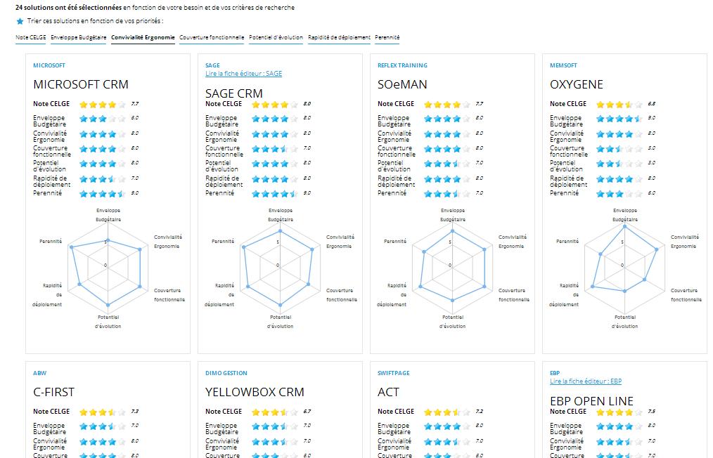 crm-resultats-du comparateur