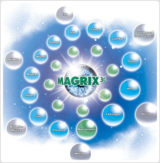 Magrix 3G