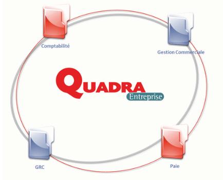 QUADRATUS : Comptabilité, Paie, Gestion interne, Relation ...  QUADRATUS : Com...