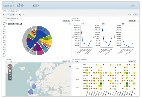 Business Intelligence, BI, Analytics, reporting, analyse données