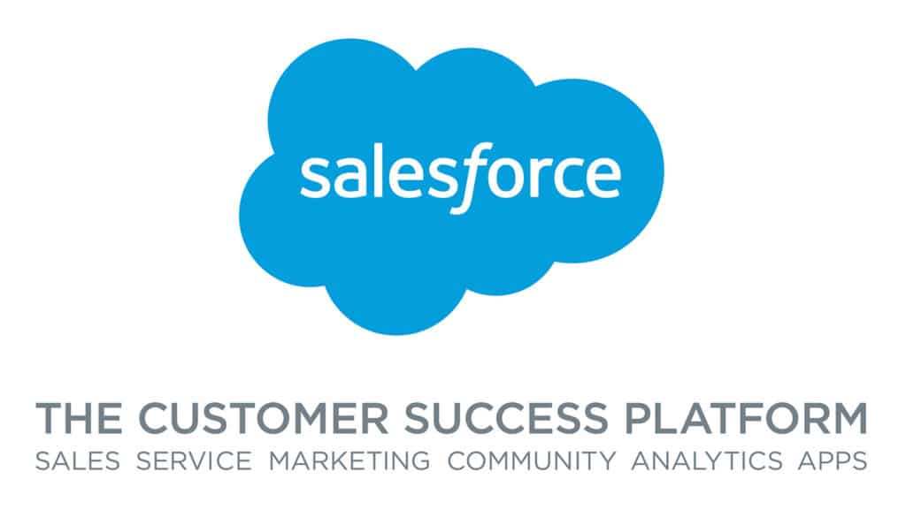 Salesforce CRM GRC