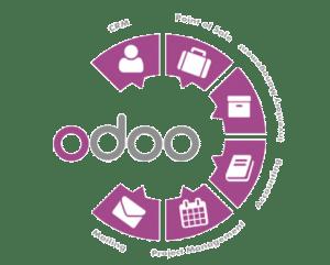 Les solutions ERP d'Odoo