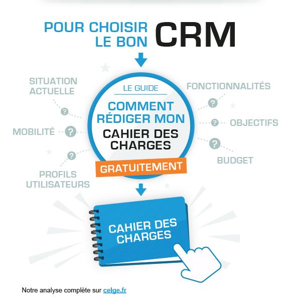Guide pour rédiger mon cahier des charges CRM