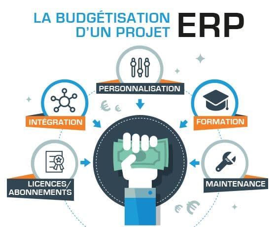 Comme bugétiser mon projet ERP