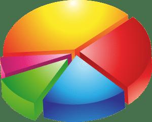 camembert statistiques
