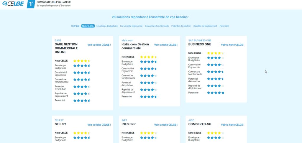 classement des logiciels ERP