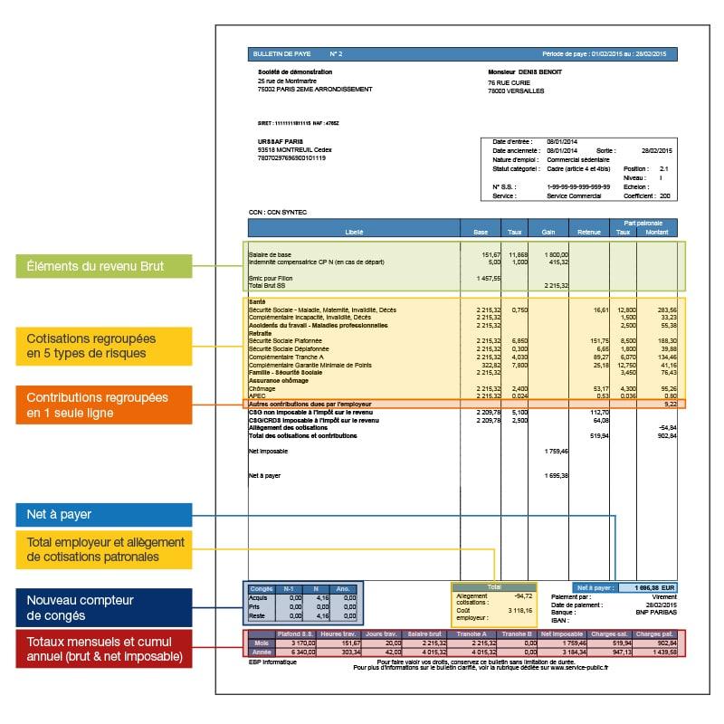 bulletin de paie EBP logiciel