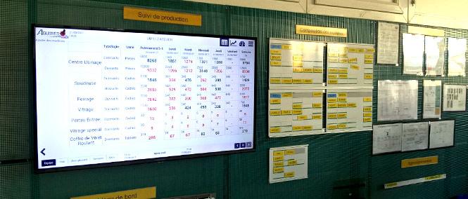 ERP production, visuel tableau de bord
