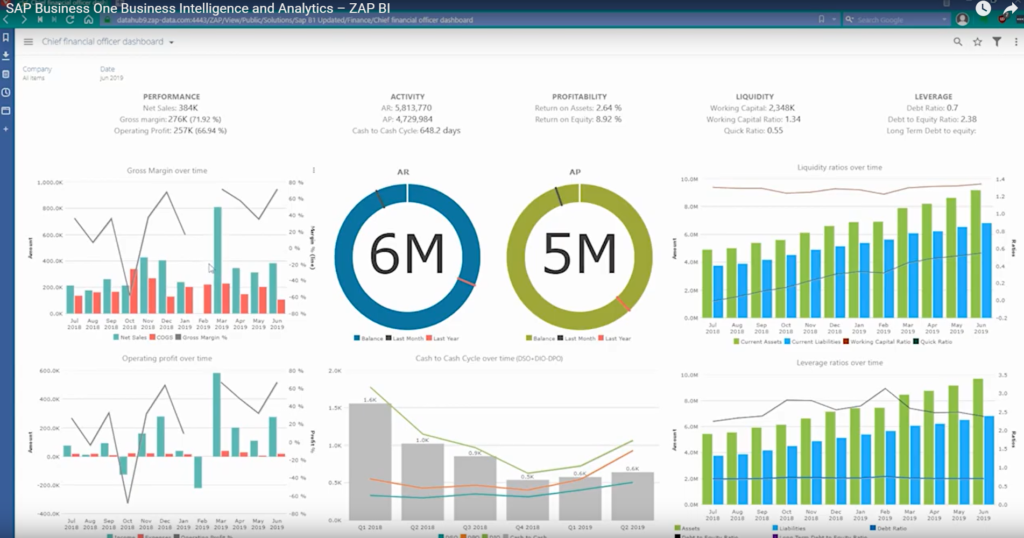 SAP Business Intelligence and Analytics