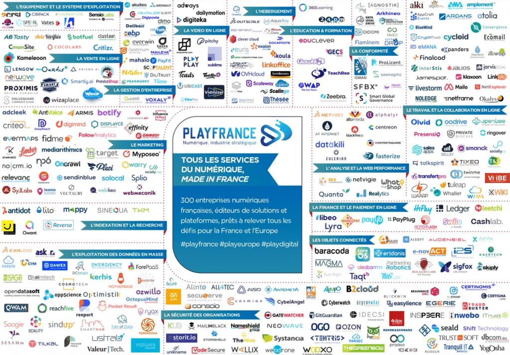 play-france