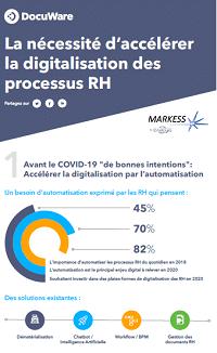 InfographieDigitalisation des processus RH