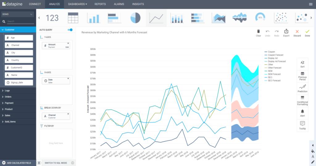 business-intelligence-dashboard-platform-datapine