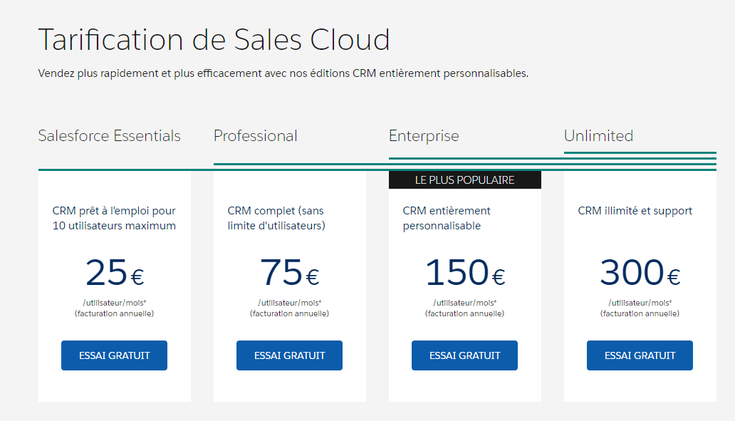 Tarif CRM Salesforce France