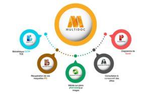 logiciel BTP MultiDoc